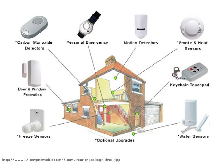 http: //www. ehomeprotection. com/home-security-package-detai. jpg