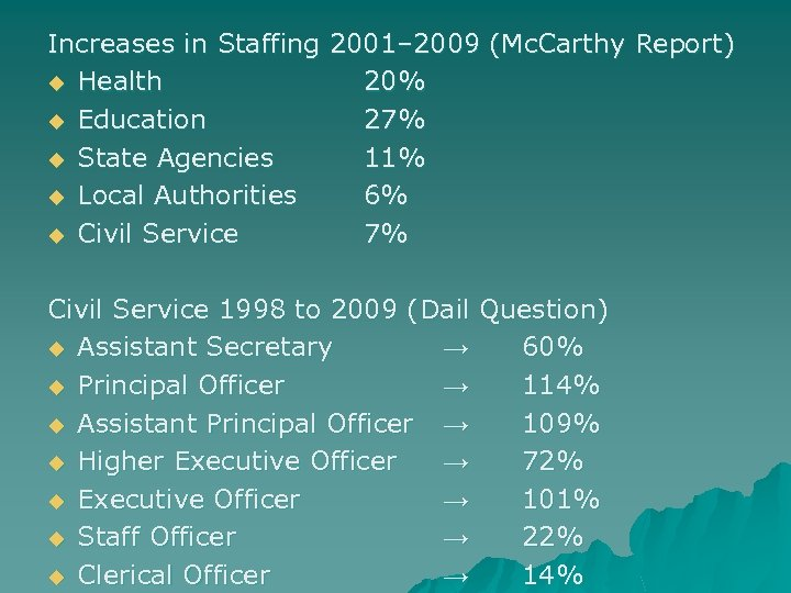 Increases in Staffing 2001– 2009 (Mc. Carthy Report) u Health 20% u Education 27%