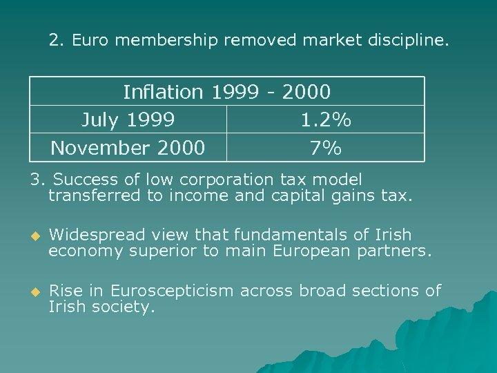 2. Euro membership removed market discipline. Inflation 1999 - 2000 July 1999 1. 2%