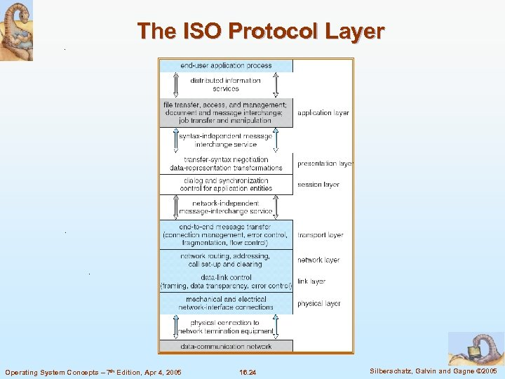 The ISO Protocol Layer Operating System Concepts – 7 th Edition, Apr 4, 2005