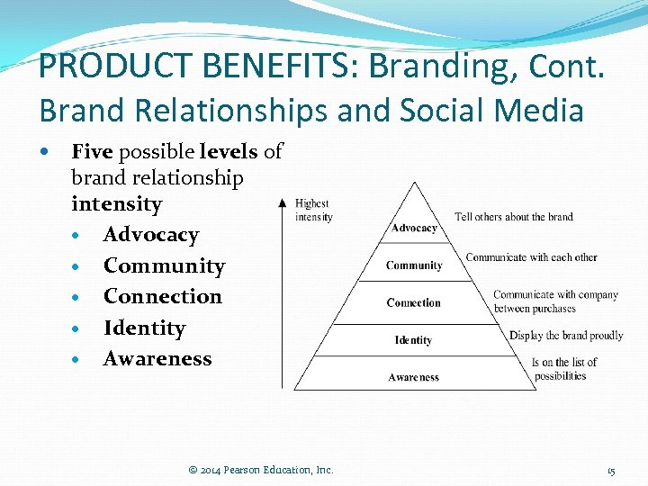 PRODUCT BENEFITS: Branding, Cont. Brand Relationships and Social Media Five possible levels of brand