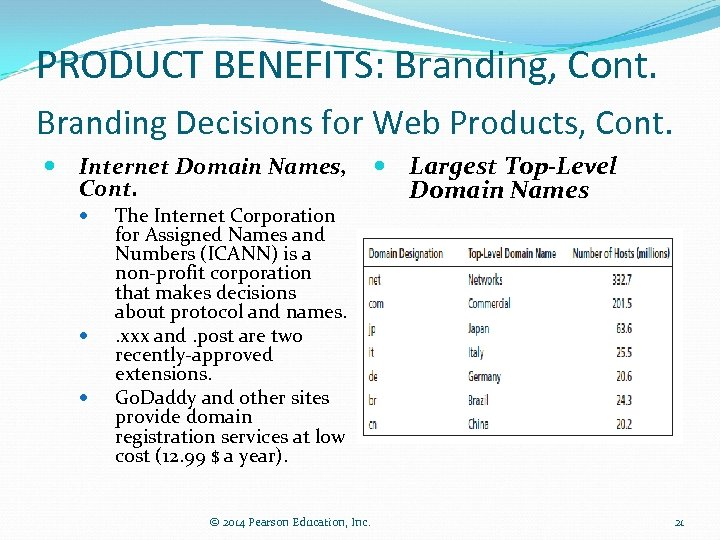 PRODUCT BENEFITS: Branding, Cont. Branding Decisions for Web Products, Cont. Internet Domain Names, Cont.
