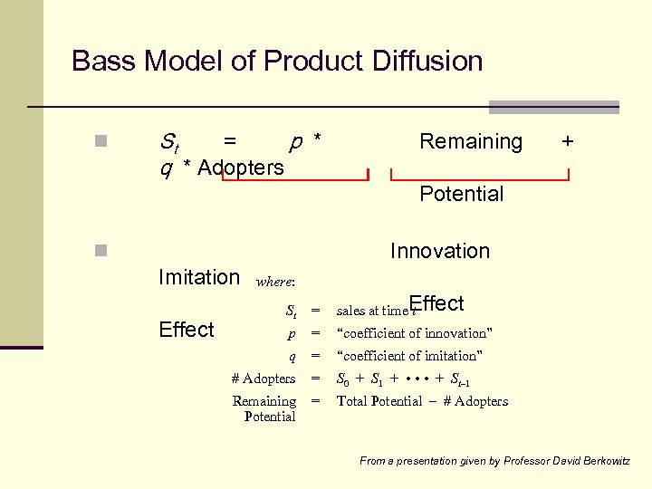 Bass Model of Product Diffusion n n St = p * q * Adopters