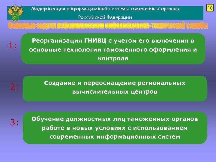 Модернизация информационной системы таможенных органов Российской Федерации 1: Реорганизация ГНИВЦ с учетом его включения
