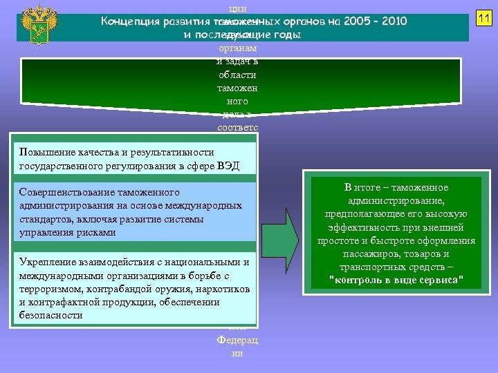 ции 11 таможен Концепция развития таможенных органов на 2005 – 2010 ными и последующие