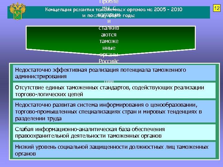 Пробле мы, с Концепция развития таможенных органов на 2005 – 2010 которым и последующие