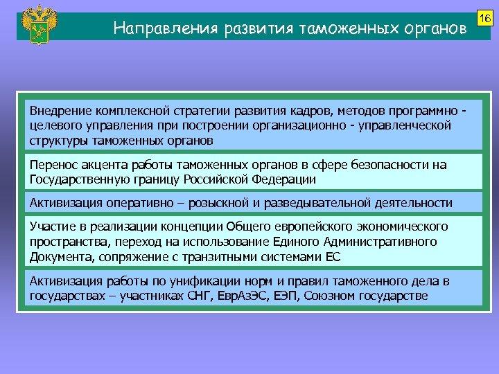 Направления развития таможенных органов Внедрение комплексной стратегии развития кадров, методов программно целевого управления при