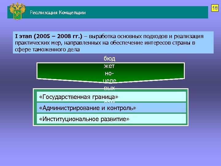 Реализация Концепции I этап (2005 – 2008 гг. ) – выработка основных подходов и