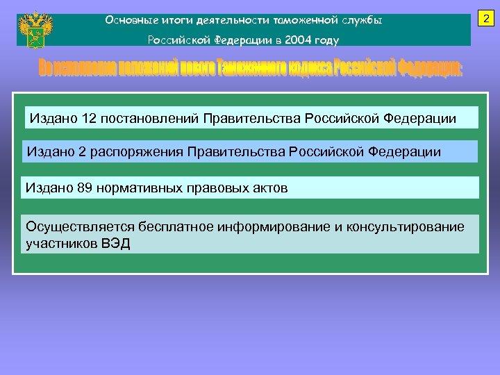 Основные итоги деятельности таможенной службы Российской Федерации в 2004 году Издано 12 постановлений Правительства