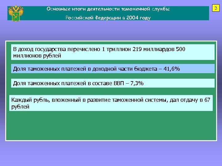 Основные итоги деятельности таможенной службы Российской Федерации в 2004 году В доход государства перечислено