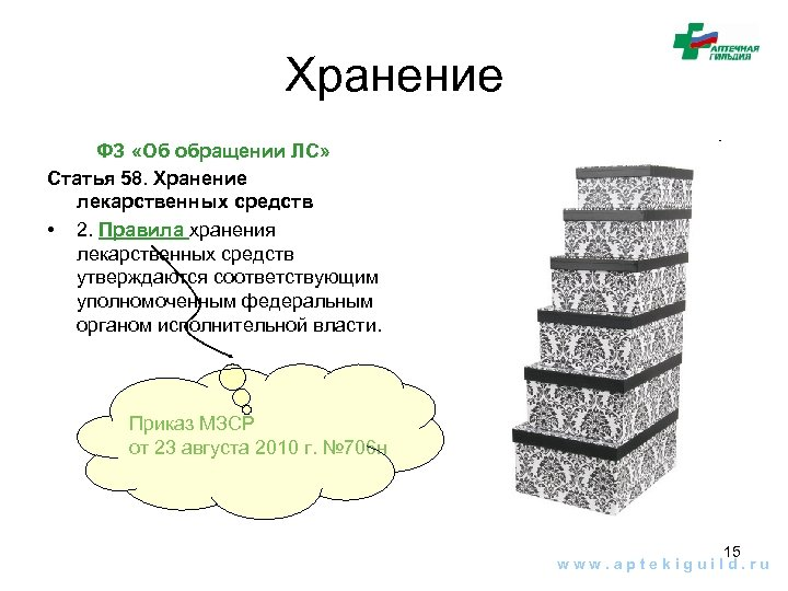 Хранение ФЗ «Об обращении ЛС» Статья 58. Хранение лекарственных средств • 2. Правила хранения