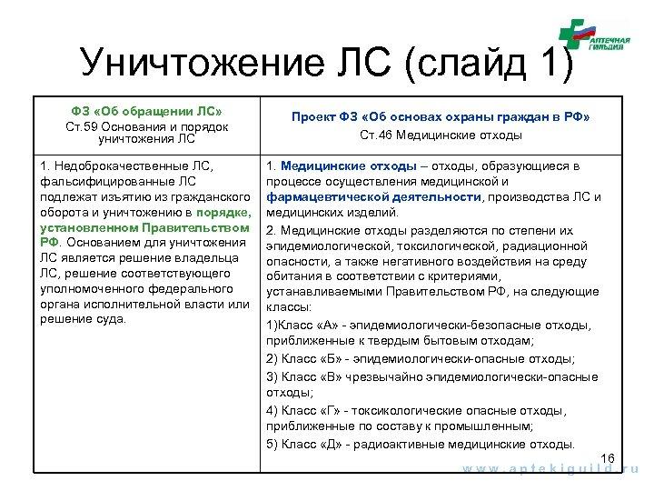 Уничтожение ЛС (слайд 1) ФЗ «Об обращении ЛС» Ст. 59 Основания и порядок уничтожения