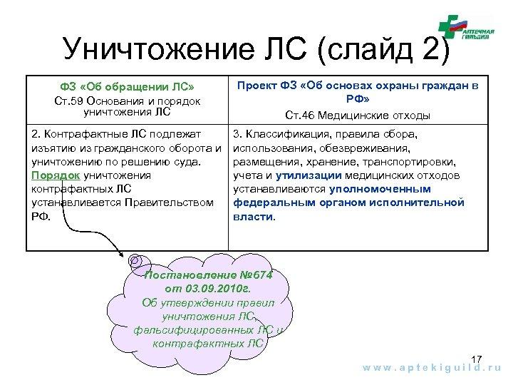 Уничтожение ЛС (слайд 2) ФЗ «Об обращении ЛС» Ст. 59 Основания и порядок уничтожения