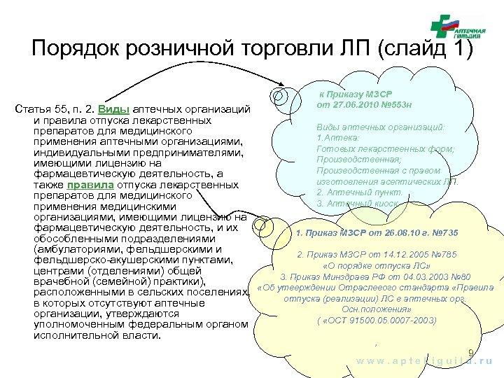 Порядок розничной торговли ЛП (слайд 1) к Приказу МЗСР от 27. 06. 2010 №