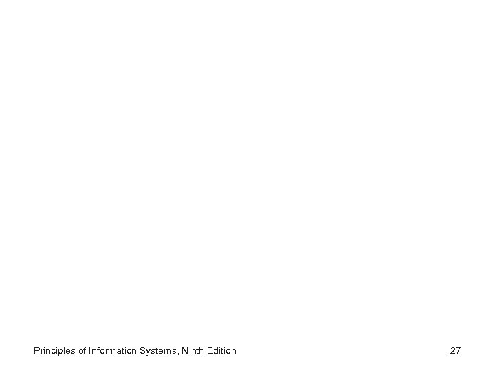 Principles of Information Systems, Ninth Edition 27