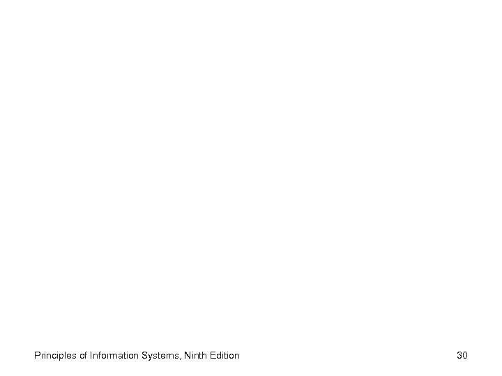 Principles of Information Systems, Ninth Edition 30