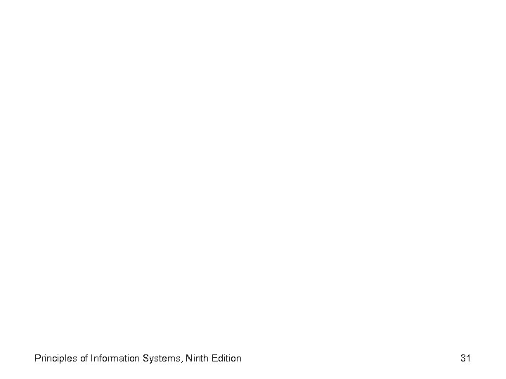 Principles of Information Systems, Ninth Edition 31