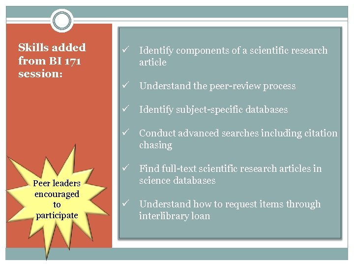 Skills added from BI 171 session: ü Identify components of a scientific research article