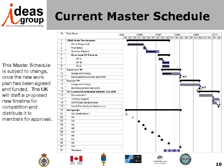 Current Master Schedule This Master Schedule is subject to change, once the new work