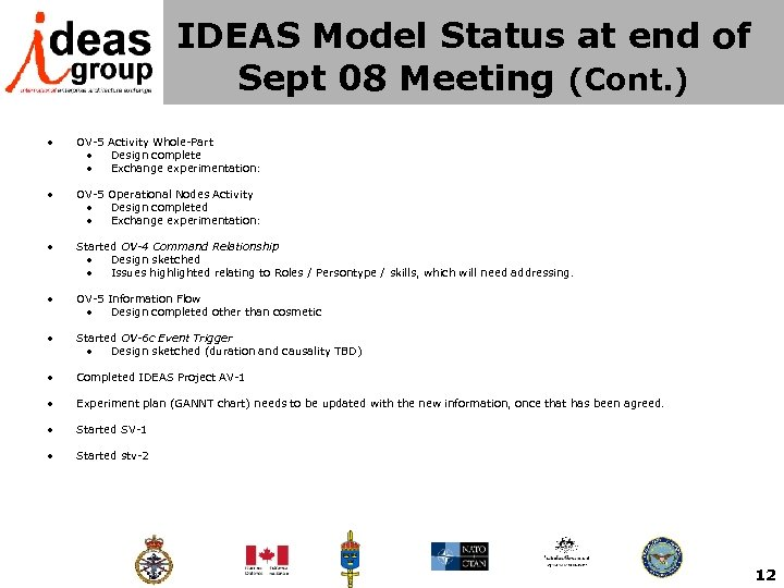 IDEAS Model Status at end of Sept 08 Meeting (Cont. ) • OV-5 Activity
