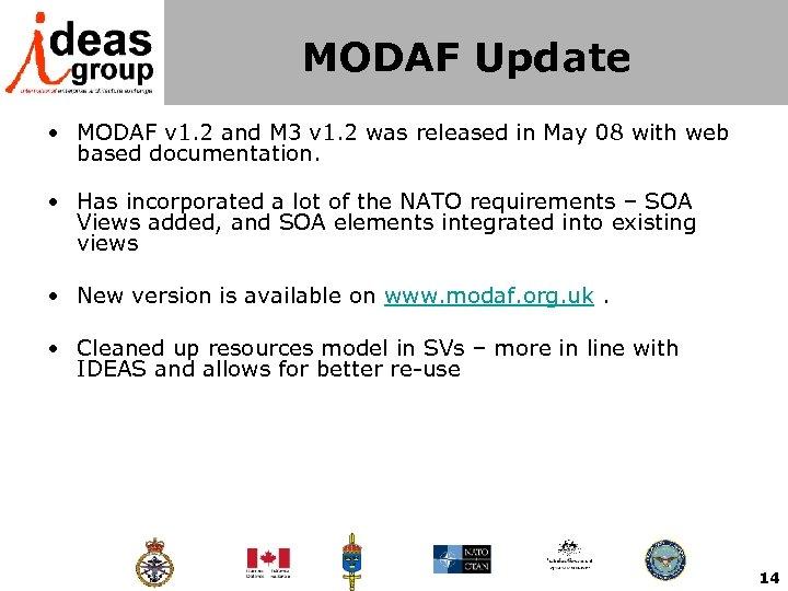 MODAF Update • MODAF v 1. 2 and M 3 v 1. 2 was