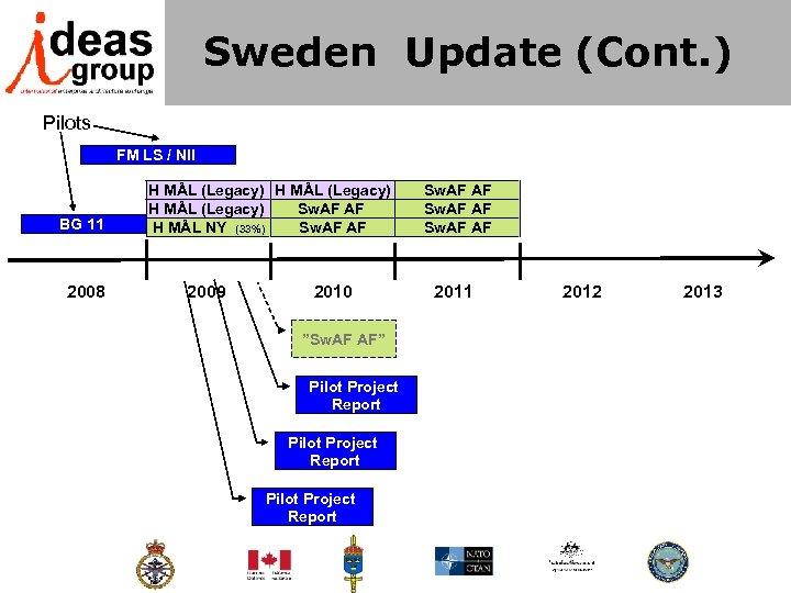 Sweden Update (Cont. ) Pilots FM LS / NII BG 11 2008 H MÅL