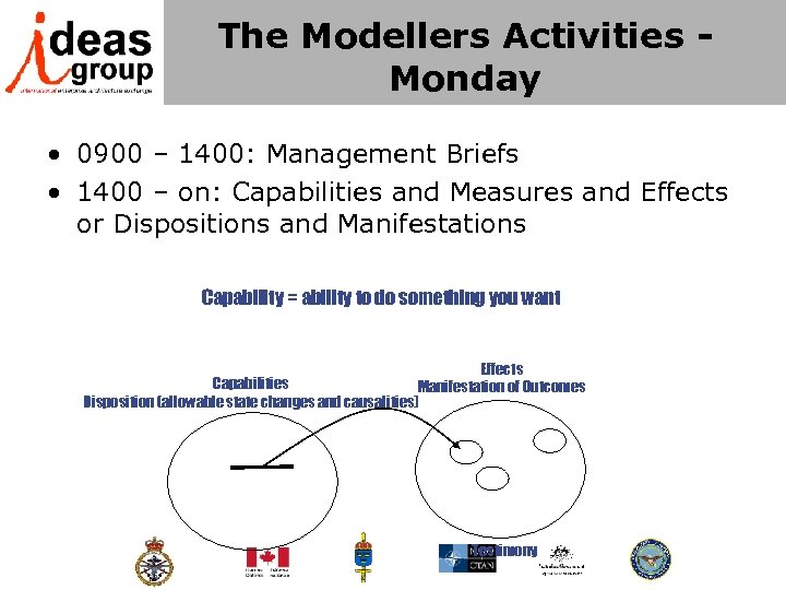 The Modellers Activities Monday • 0900 – 1400: Management Briefs • 1400 – on: