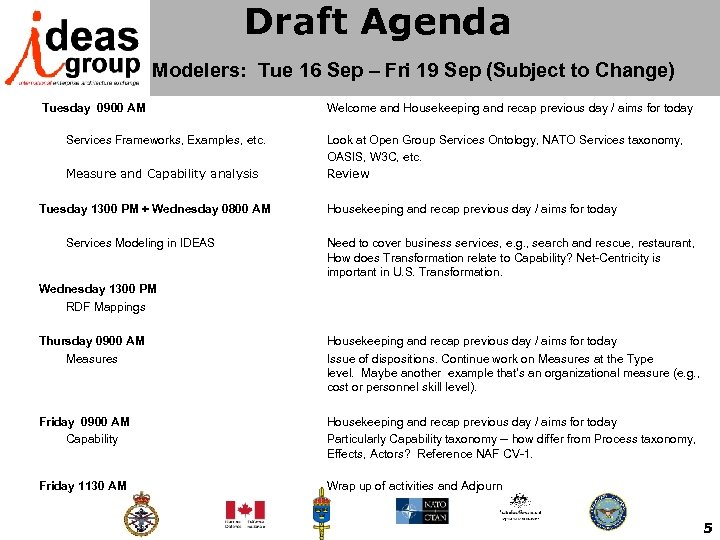 Draft Agenda Modelers: Tue 16 Sep – Fri 19 Sep (Subject to Change) Tuesday