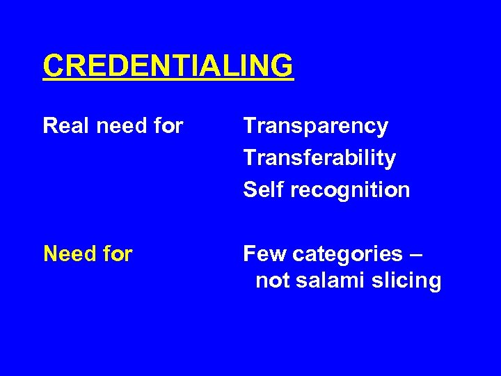 CREDENTIALING Real need for Transparency Transferability Self recognition Need for Few categories – not