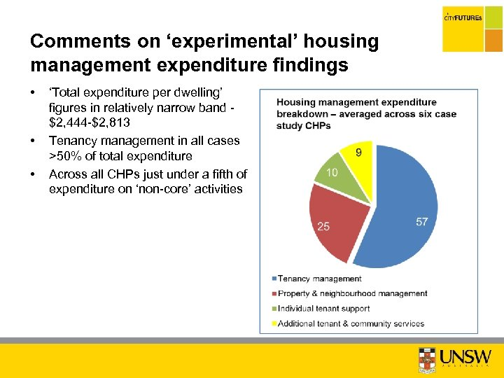 Comments on 'experimental' housing management expenditure findings • • • 'Total expenditure per dwelling'