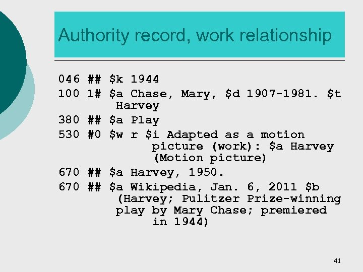 Authority record, work relationship 046 ## $k 1944 100 1# $a Chase, Mary, $d