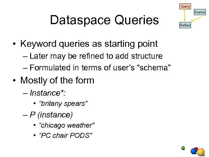 Query Dataspace Queries • Keyword queries as starting point – Later may be refined