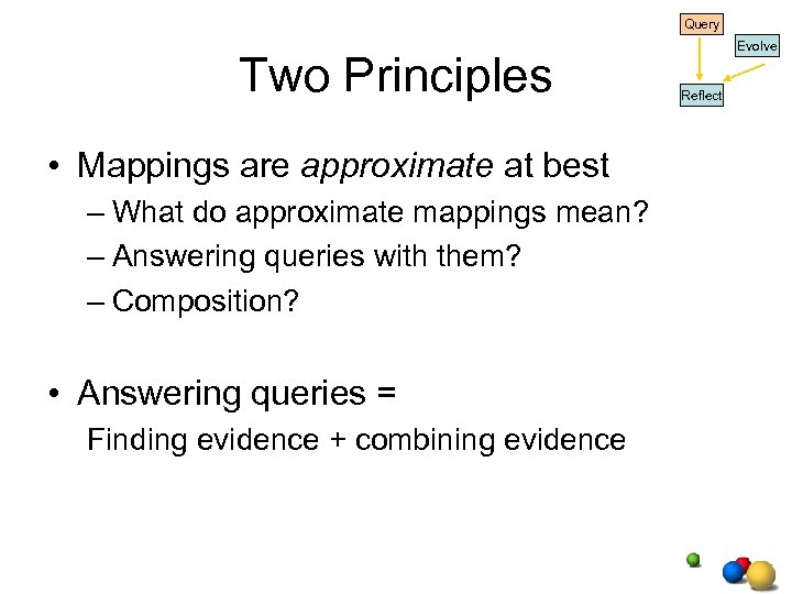 Query Two Principles • Mappings are approximate at best – What do approximate mappings