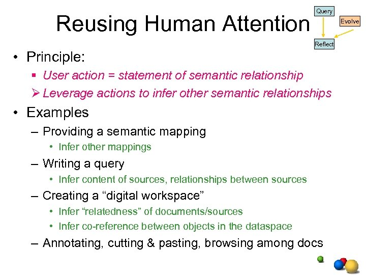 Reusing Human Attention Query Evolve Reflect • Principle: § User action = statement of