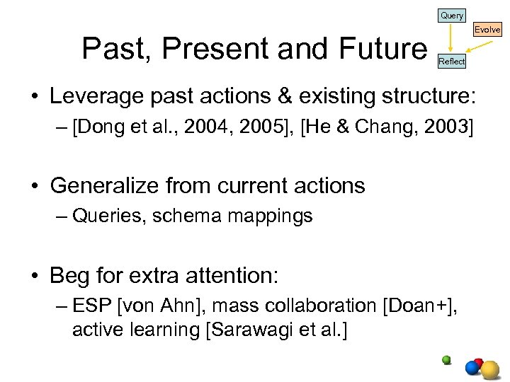 Query Past, Present and Future Evolve Reflect • Leverage past actions & existing structure: