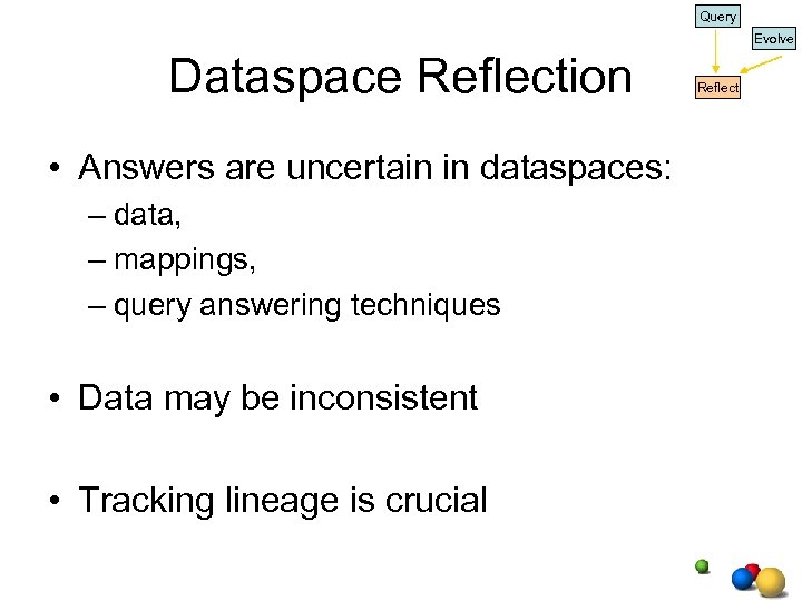 Query Evolve Dataspace Reflection • Answers are uncertain in dataspaces: – data, – mappings,