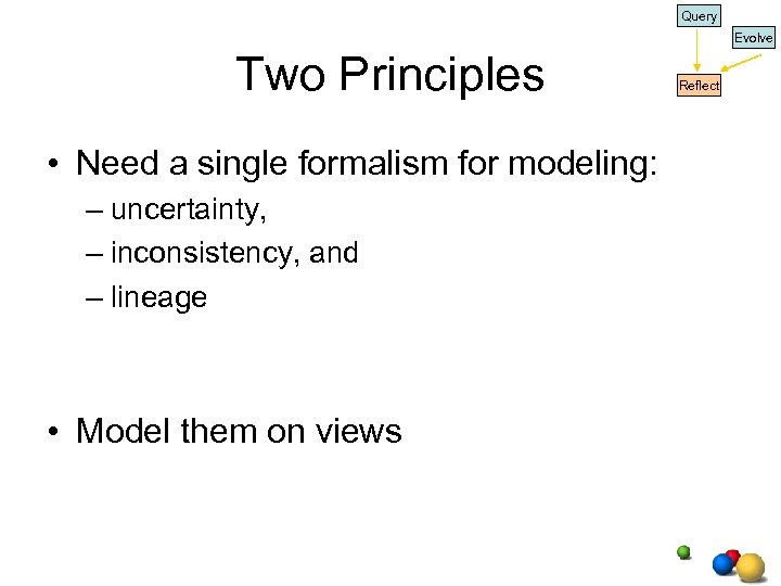 Query Evolve Two Principles • Need a single formalism for modeling: – uncertainty, –