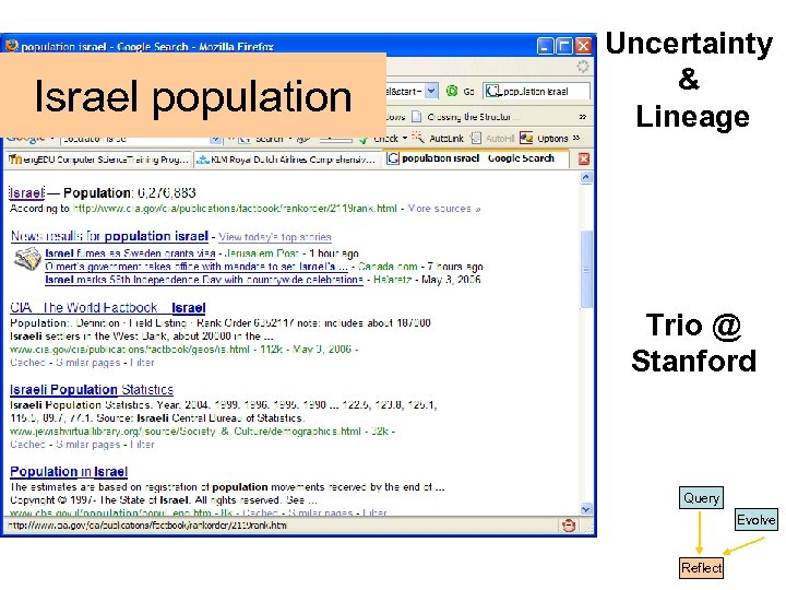 Israel population Uncertainty & Lineage Trio @ Stanford Query Evolve Reflect