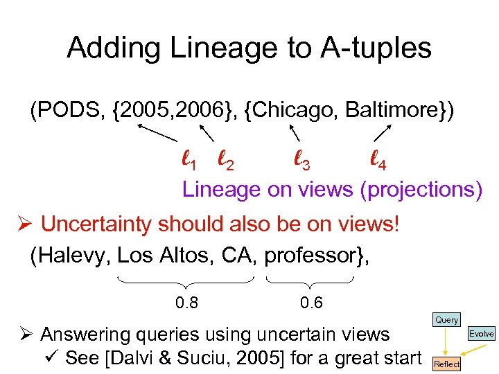 Adding Lineage to A-tuples (PODS, {2005, 2006}, {Chicago, Baltimore}) l 1 l 2 l