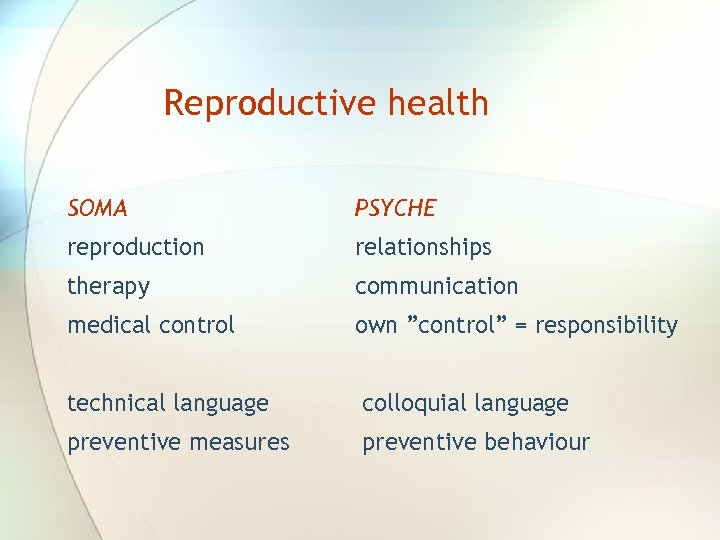 """Reproductive health SOMA PSYCHE reproduction relationships therapy communication medical control own """"control"""" = responsibility"""