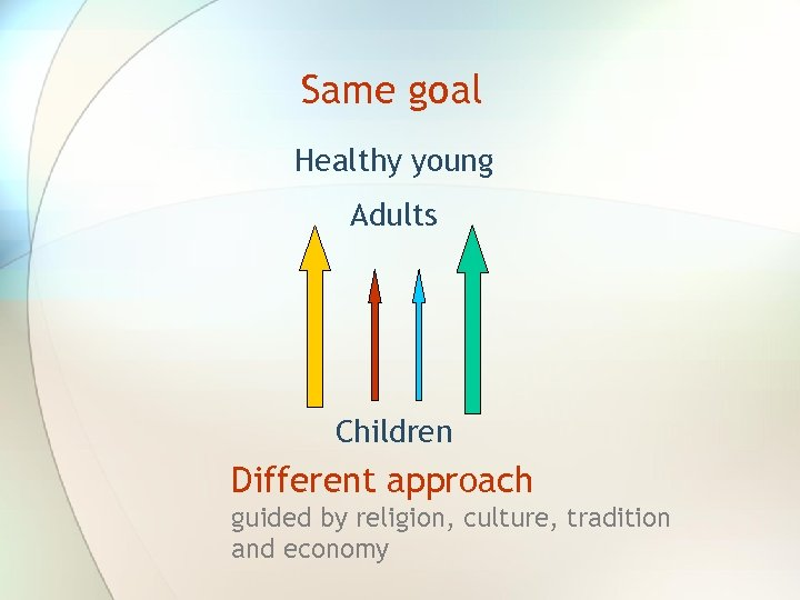 Same goal Healthy young Adults Children Different approach guided by religion, culture, tradition and