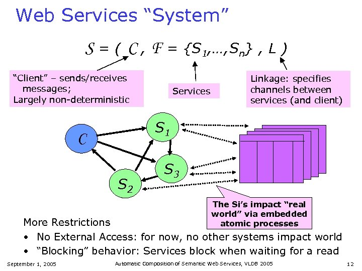 "Web Services ""System"" S = ( C , F = {S 1, …, Sn}"