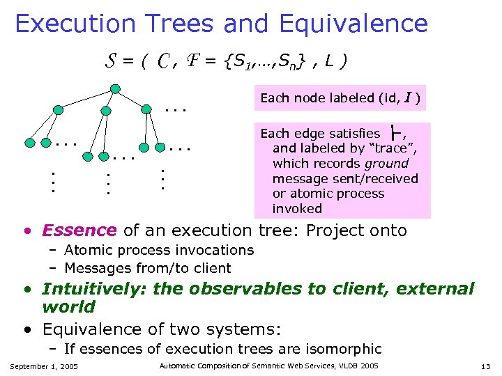 Execution Trees and Equivalence S = ( C , F = {S 1, …,