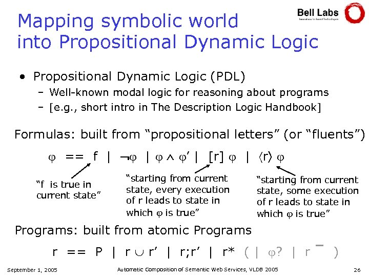 Mapping symbolic world into Propositional Dynamic Logic • Propositional Dynamic Logic (PDL) – Well-known