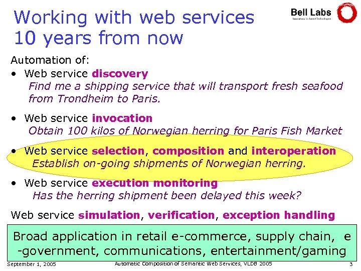 Working with web services 10 years from now Automation of: • Web service discovery