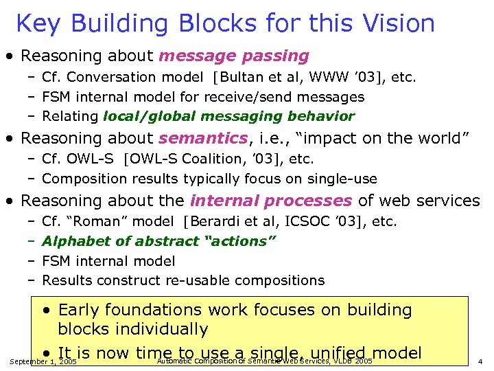 Key Building Blocks for this Vision • Reasoning about message passing – Cf. Conversation