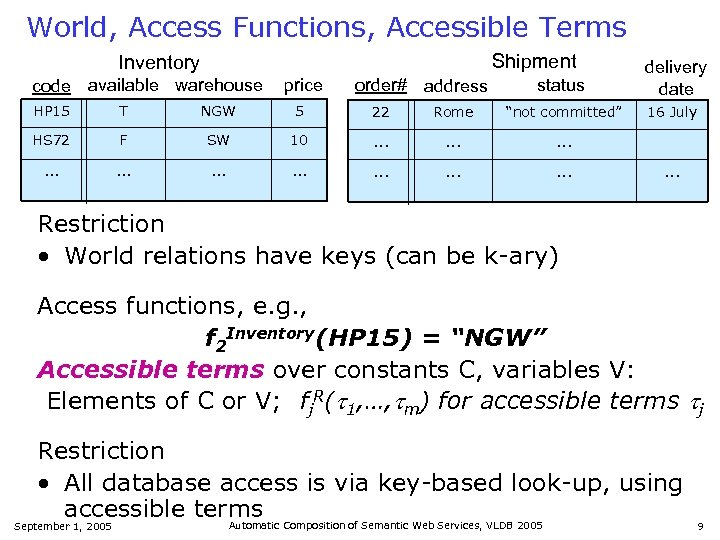 World, Access Functions, Accessible Terms Shipment Inventory code available warehouse price order# address status