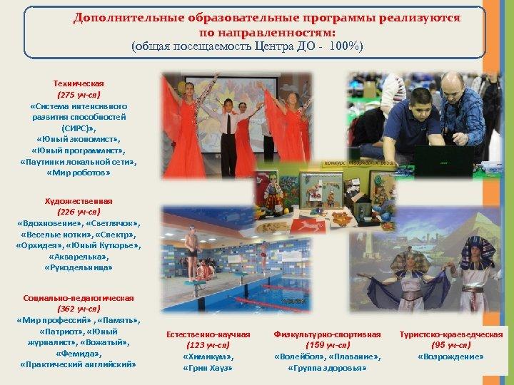 Дополнительные образовательные программы реализуются по направленностям: (общая посещаемость Центра ДО - 100%) Техническая (275