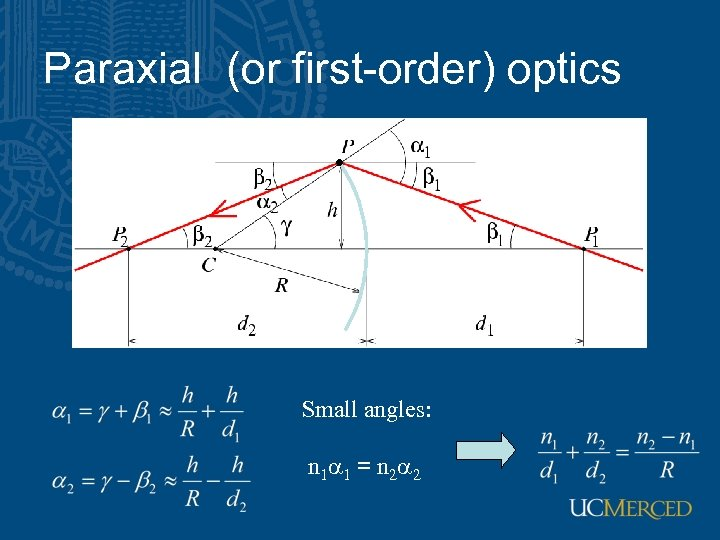 Paraxial (or first-order) optics Small angles: n 1 a 1 = n 2 a