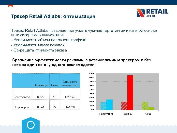 Трекер Retail Adlabs: оптимизация Трекер Retail Adlabs позволяет запускать «умные таргетинги» и на этой